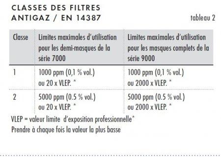 Moldex_Fr_Tabelle_2.jpg